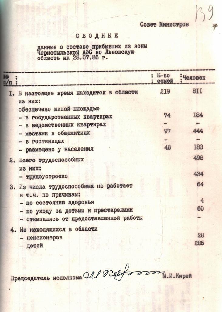 1-Ф.Р.-221-оп.-3-спр.-45-арк.-139